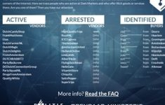 Politie en OM lanceren darknet website [Crimesite]