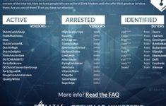 Politie en OM lanceren darknet website [Crimesite]